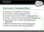 the cloud s snowball effect