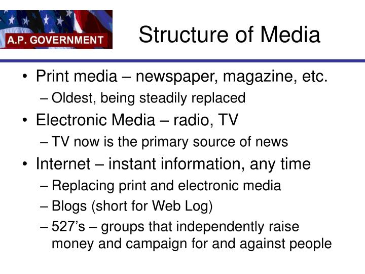 Structure of media