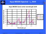 aqua modis spectral l c shift