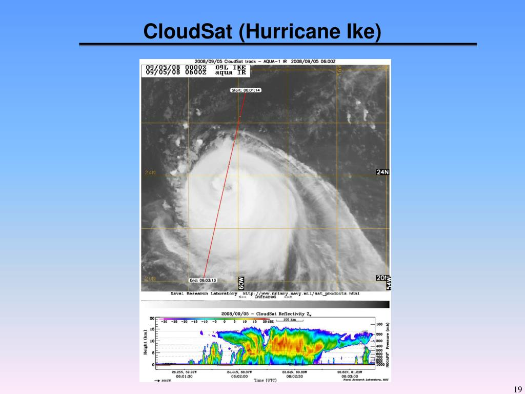 CloudSat (Hurricane Ike)