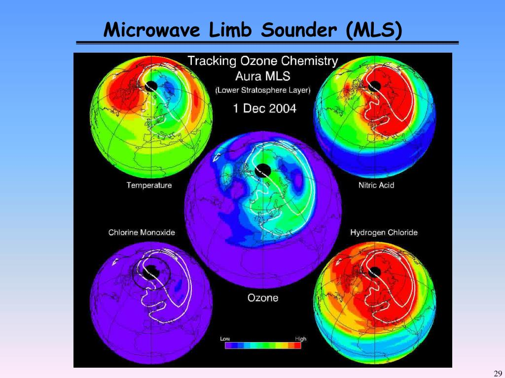 Microwave Limb Sounder (MLS)