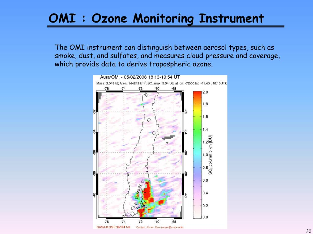 OMI : Ozone Monitoring Instrument
