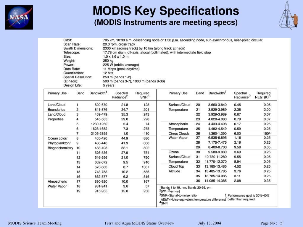MODIS Key Specifications
