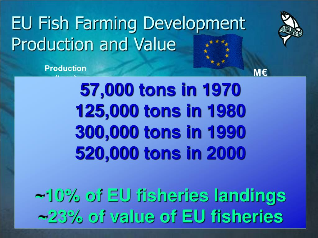 EU Fish Farming Development