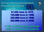 eu fish farming development production and value