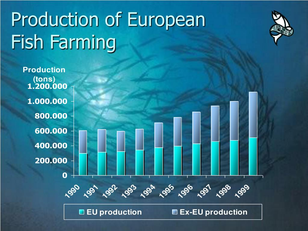 Production of European