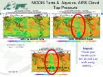 modis terra aqua vs airs cloud top pressure