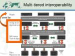 multi tiered interoperability