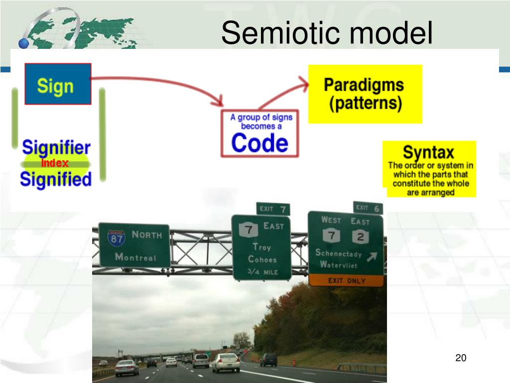 Semiotic model