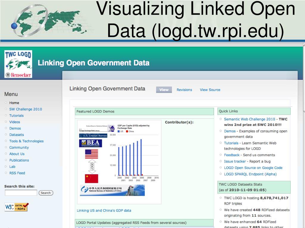 Visualizing Linked Open Data (logd.tw.rpi.edu)
