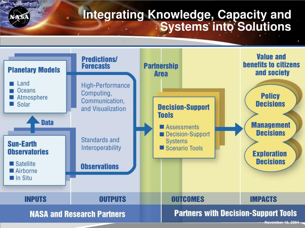 Integrating Knowledge, Capacity and Systems into Solutions