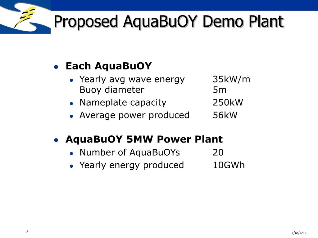 Proposed AquaBuOY Demo Plant