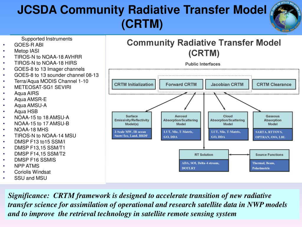 JCSDA Community Radiative Transfer Model (CRTM)