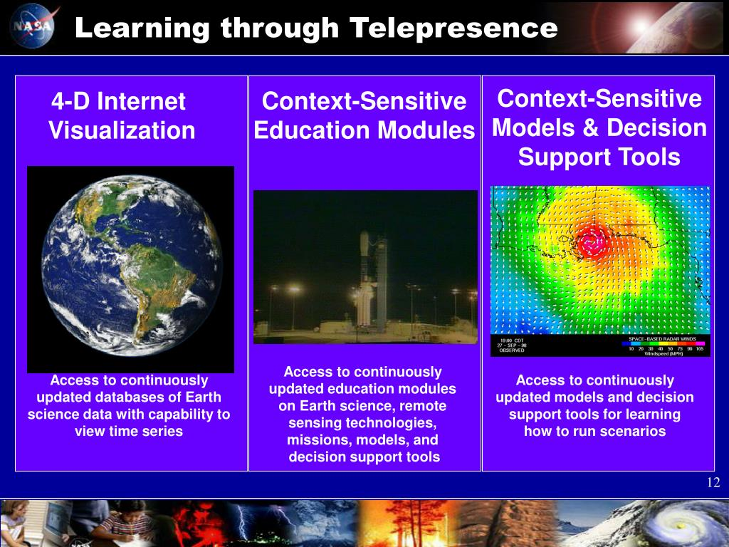 Learning through Telepresence