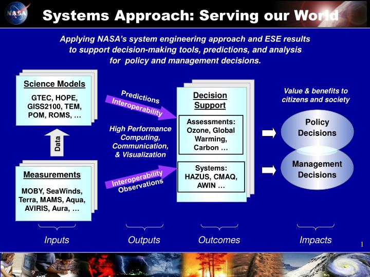 Systems approach serving our world