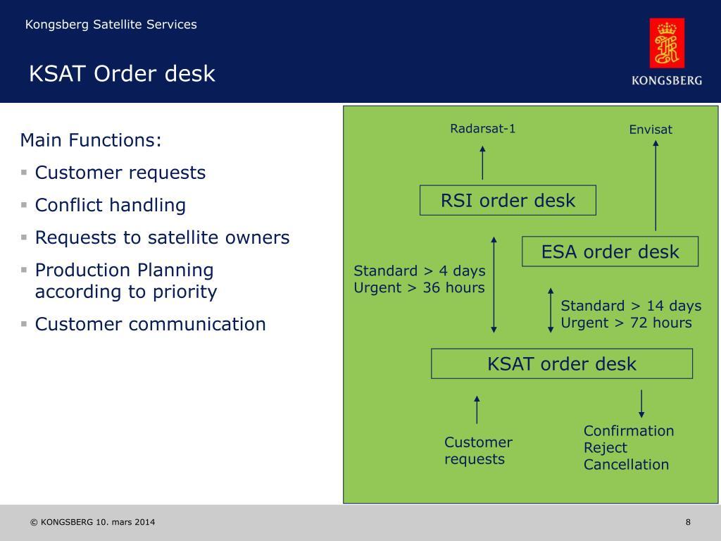 KSAT Order desk