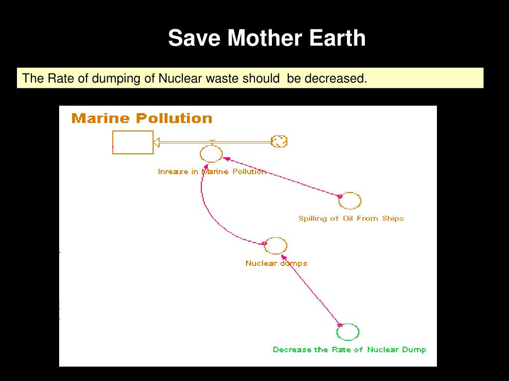 The Rate of dumping of Nuclear waste should  be decreased.