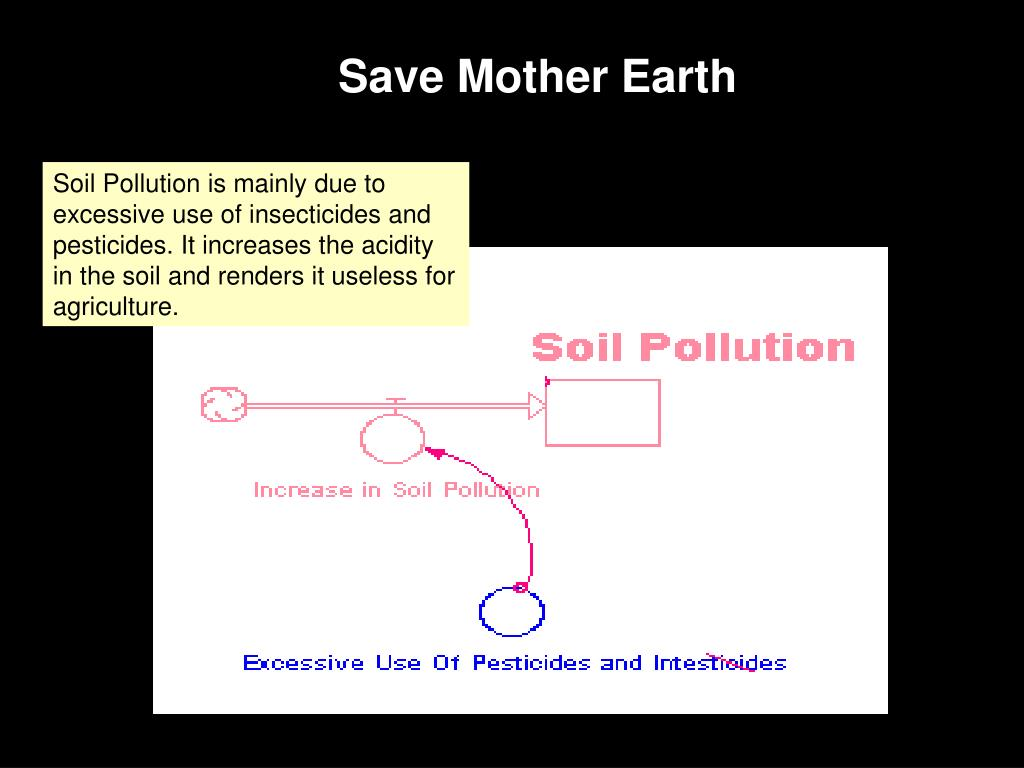 Soil Pollution is mainly due to excessive use of insecticides and pesticides. It increases the acidity in the soil and renders it useless for agriculture.