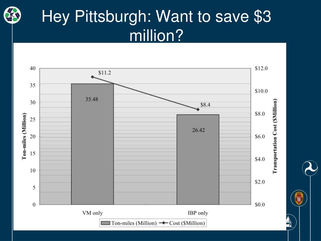 Hey Pittsburgh: Want to save $3 million?