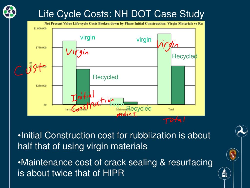 Life Cycle Costs: NH DOT Case Study