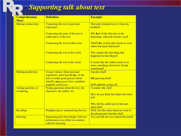 Supporting talk about text