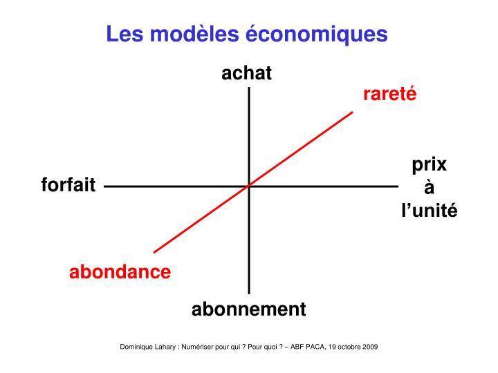 Les modèles économiques
