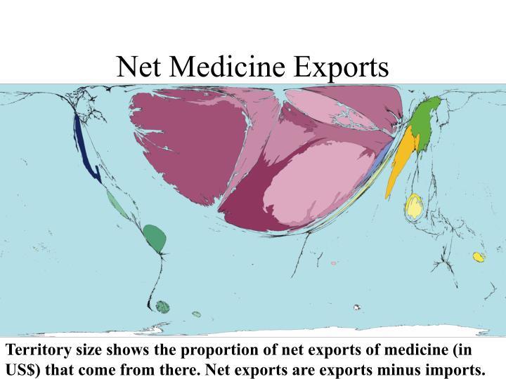 Net Medicine Exports