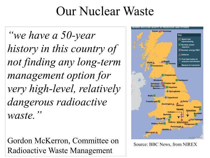 Our Nuclear Waste