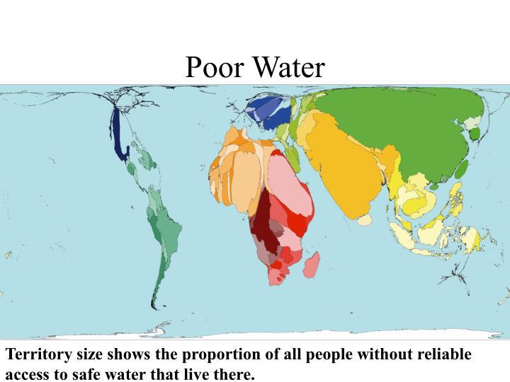 Poor Water