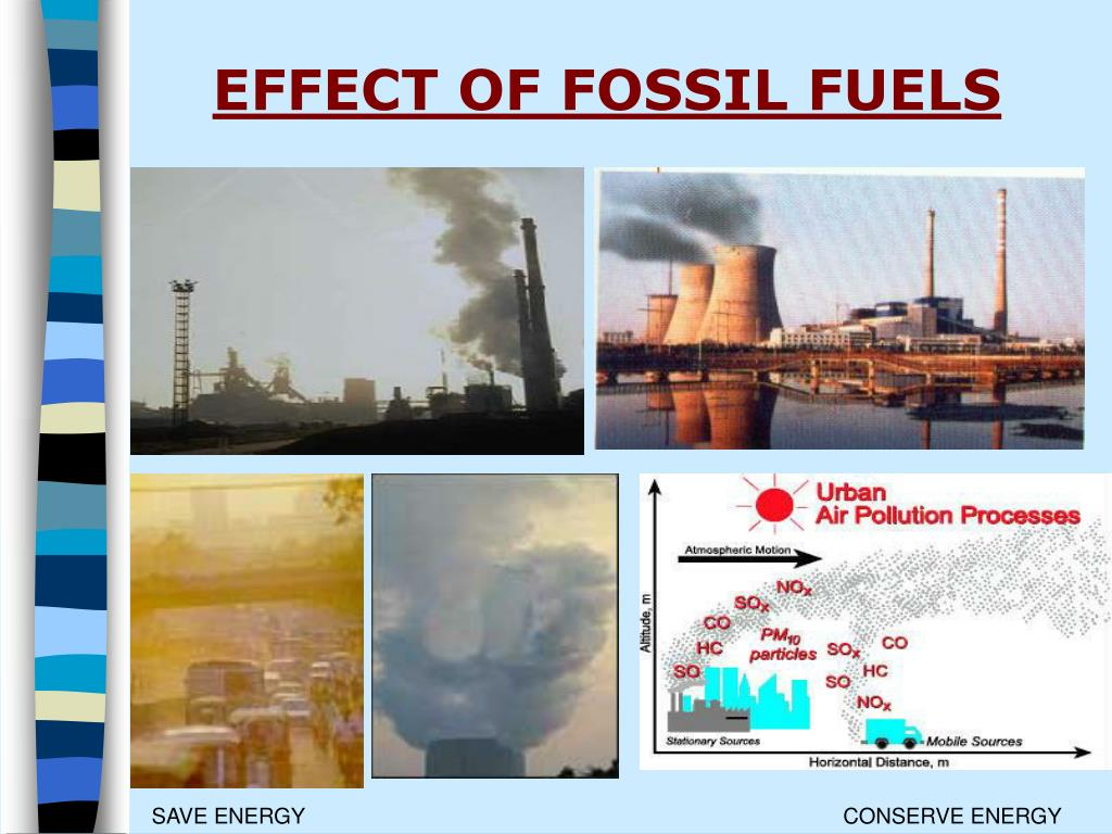 EFFECT OF FOSSIL FUELS