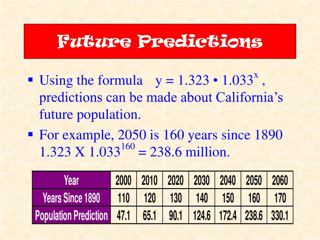 Future Predictions