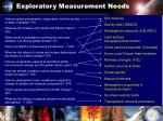 exploratory measurement needs