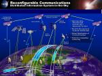 reconfigurable communications distributed information system in the sky