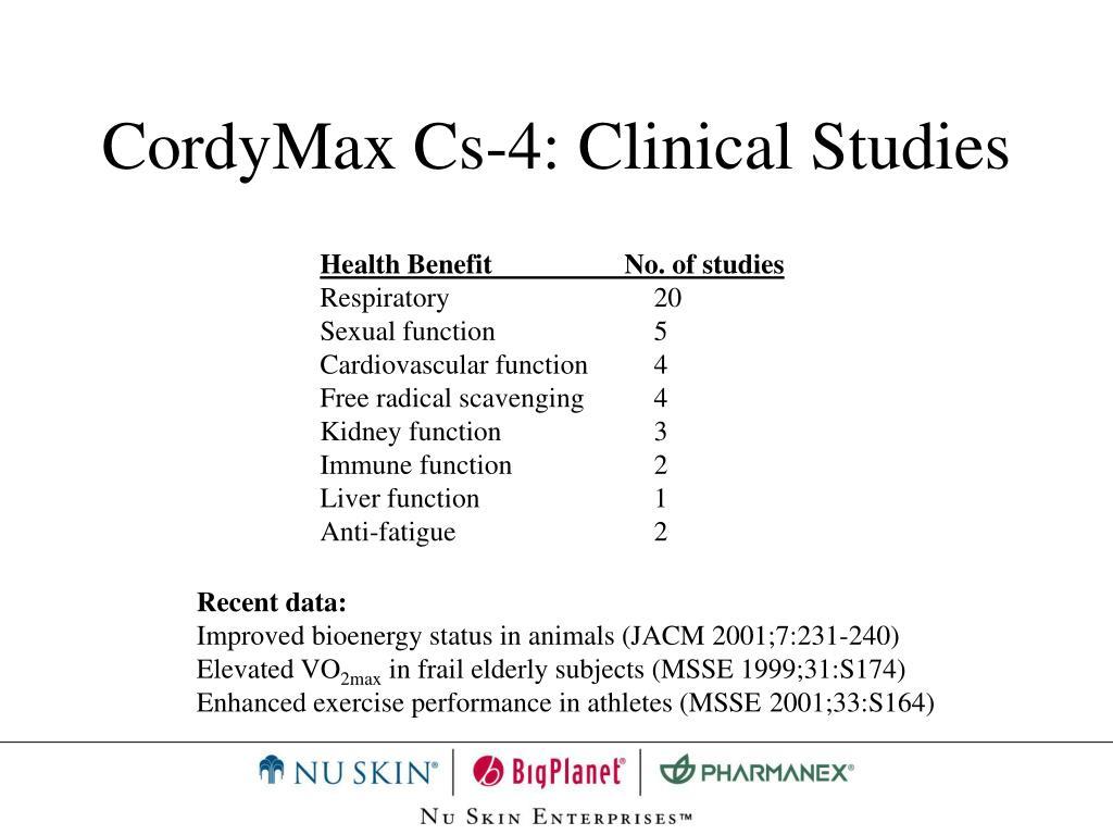 CordyMax Cs-4: Clinical Studies