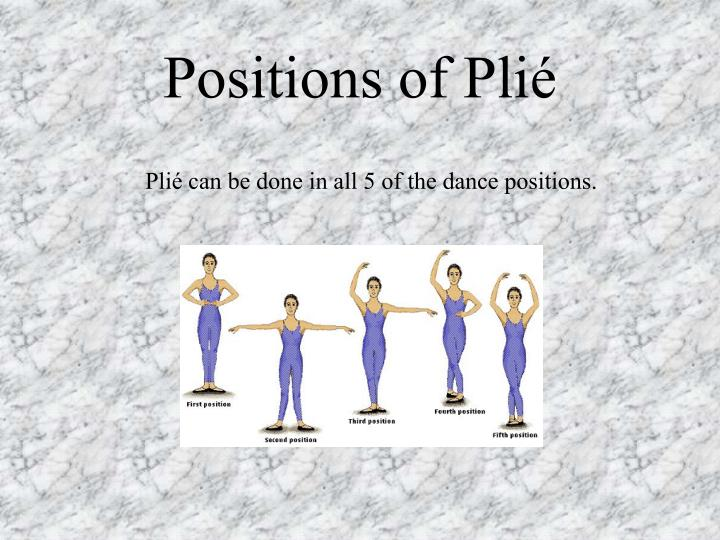 Positions of Plié