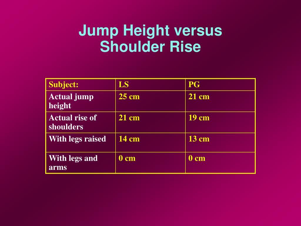 Jump Height versus Shoulder Rise