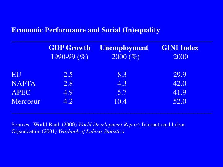 Economic Performance and Social (In)equality
