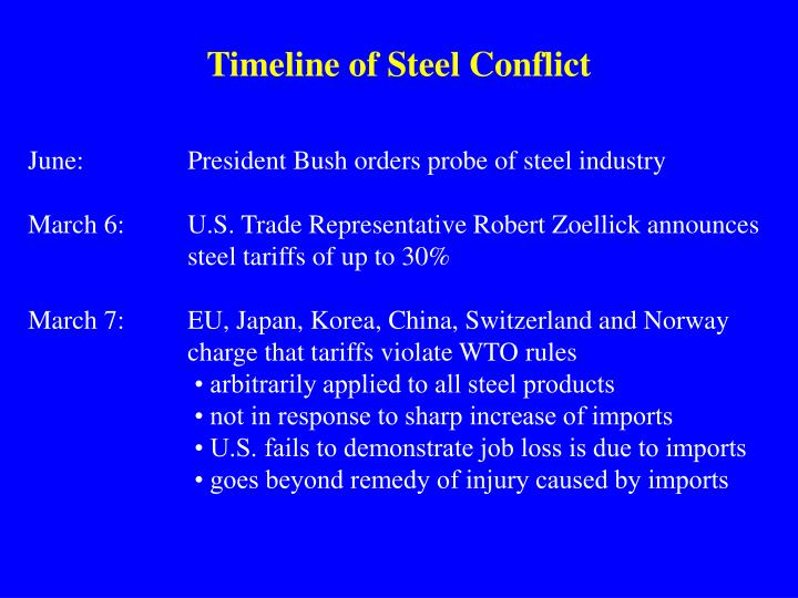 Timeline of Steel Conflict