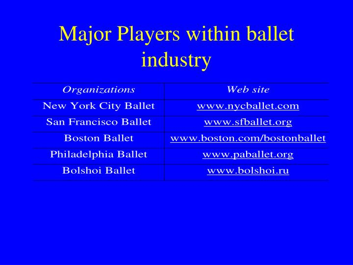 Major players within ballet industry l.jpg