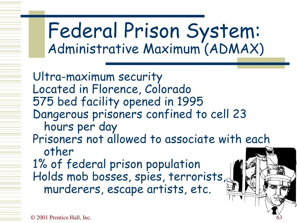 Federal Prison System:
