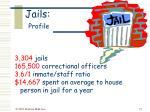 jails profile