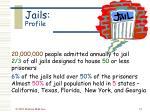 jails profile73