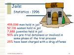 jails statistics 1996