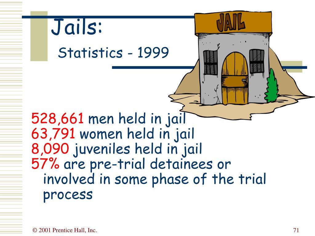 Jails: