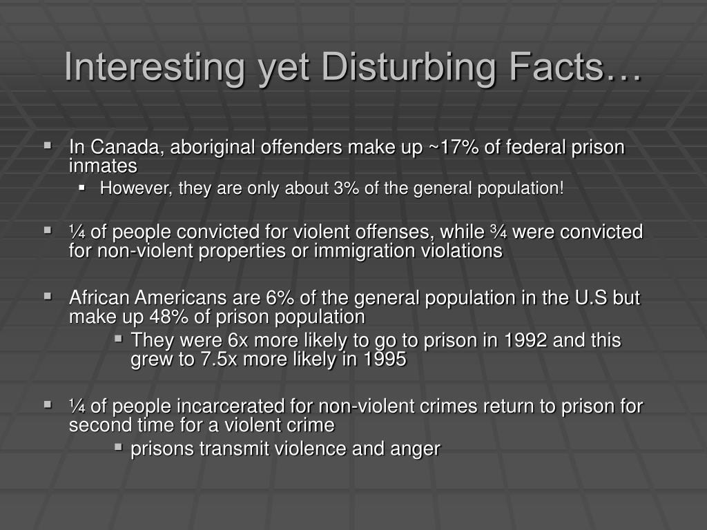Interesting yet Disturbing Facts…