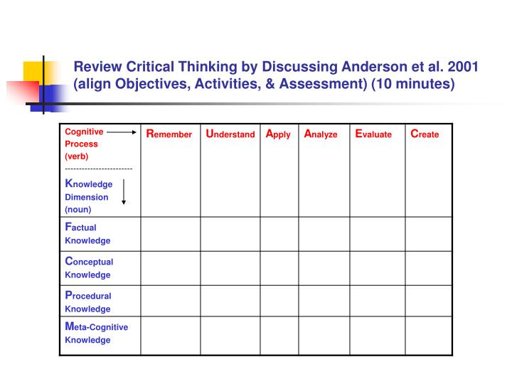 Review Critical Thinking by Discussing Anderson et al. 2001