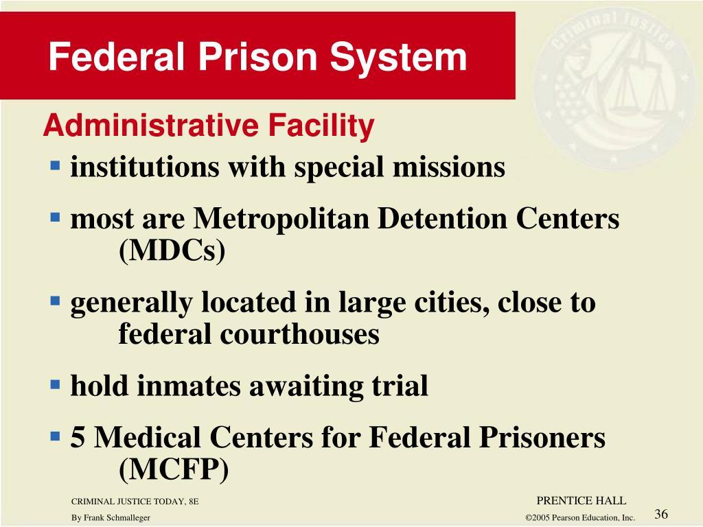 Federal Prison System