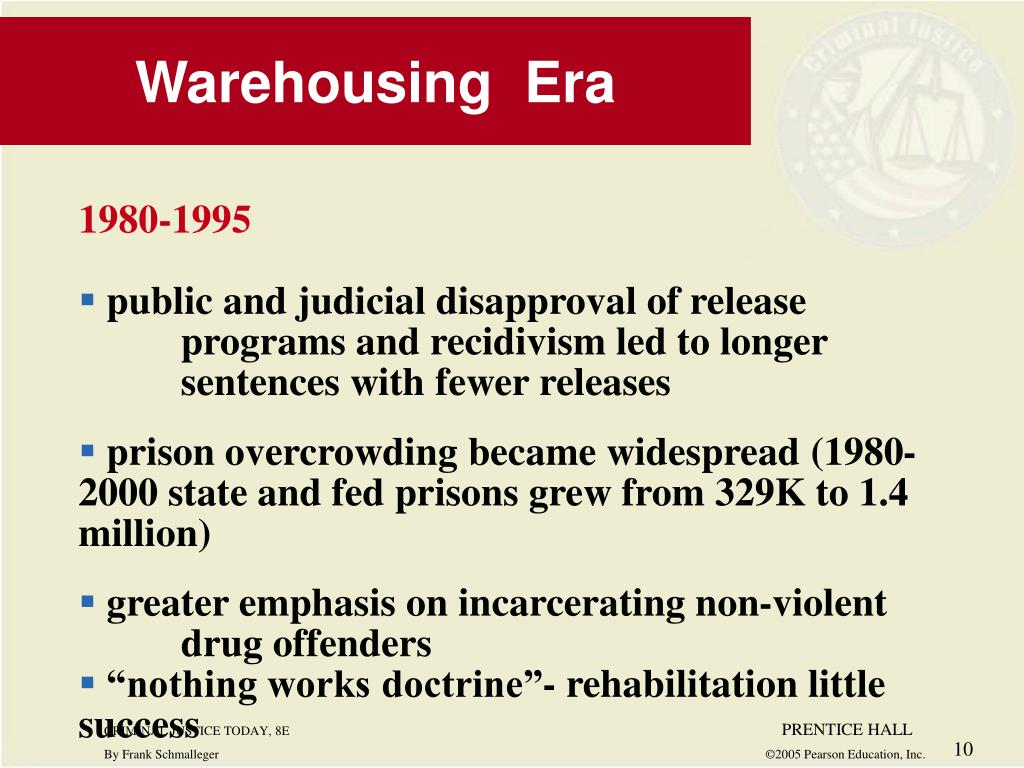 Warehousing  Era