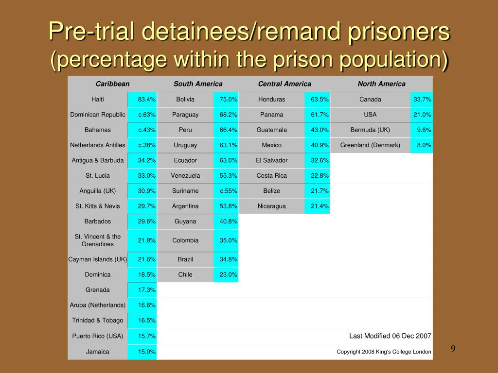 Pre-trial detainees/remand prisoners