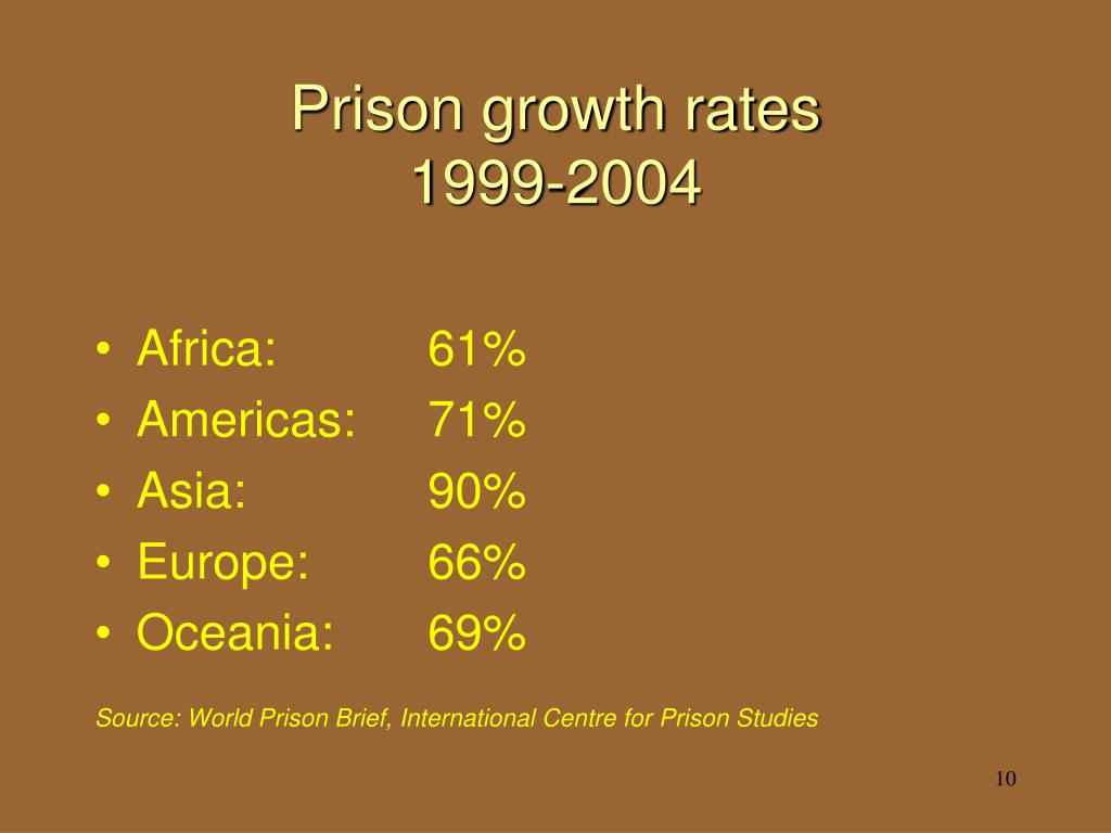 Prison growth rates
